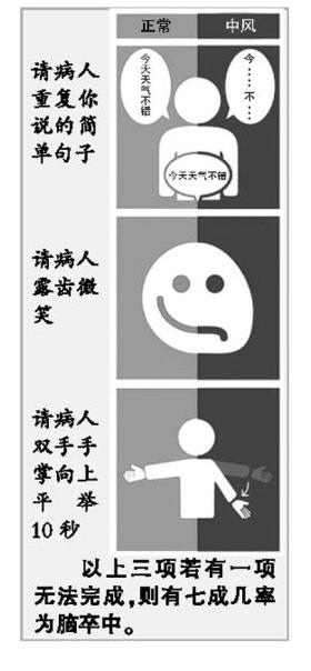 zhongfen
